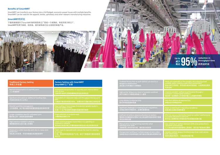 SmartMRT brochure design